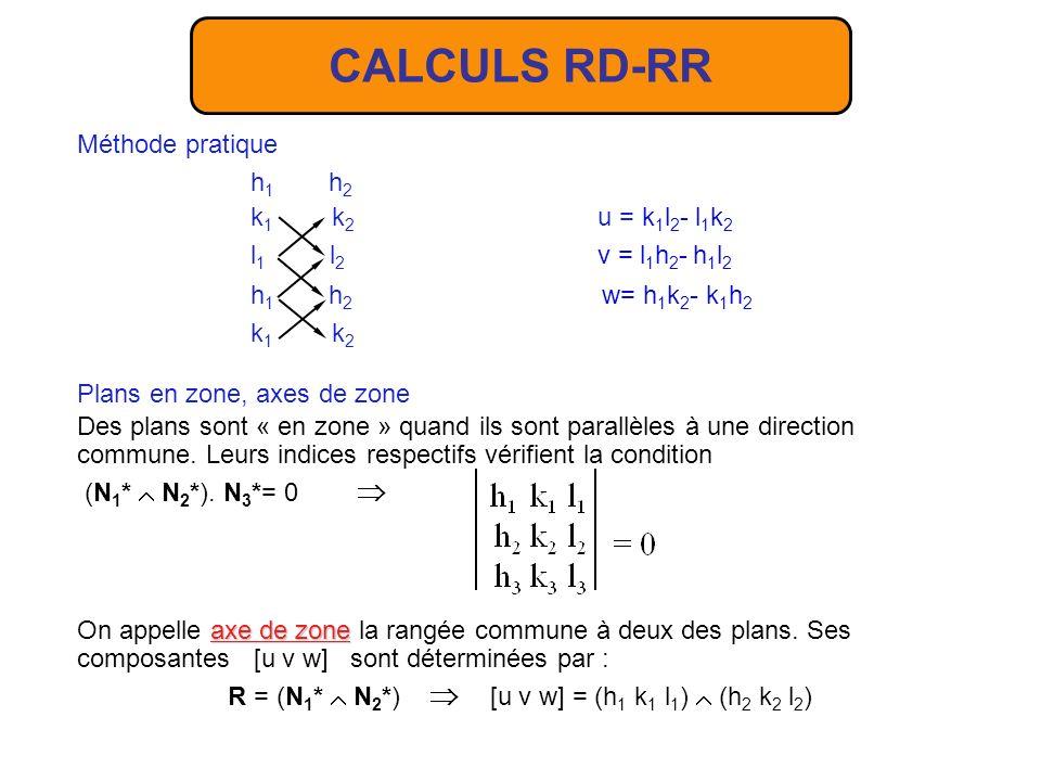 R = (N1*  N2*)  [u v w] = (h1 k1 l1)  (h2 k2 l2)